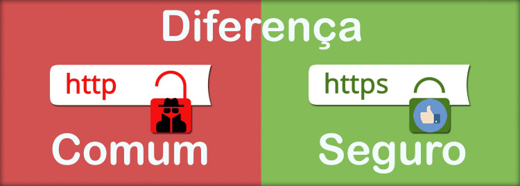 Otimizacao de Sites Com HTTPS
